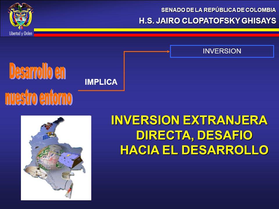 H.S. JAIRO CLOPATOFSKY GHISAYS SENADO DE LA REPÚBLICA DE COLOMBIA INVERSION IMPLICA INVERSION EXTRANJERA DIRECTA, DESAFIO HACIA EL DESARROLLO