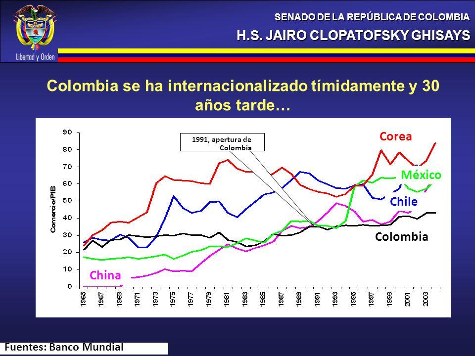 H.S. JAIRO CLOPATOFSKY GHISAYS SENADO DE LA REPÚBLICA DE COLOMBIA 1991, apertura de Colombia Colombia Chile México China Corea Colombia se ha internac