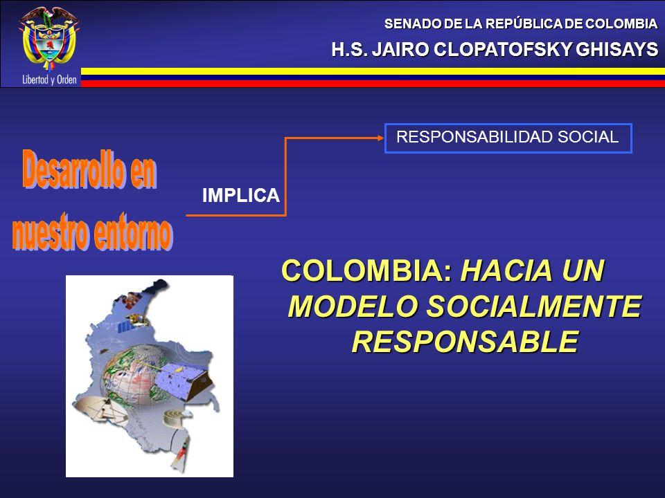 H.S. JAIRO CLOPATOFSKY GHISAYS SENADO DE LA REPÚBLICA DE COLOMBIA RESPONSABILIDAD SOCIAL IMPLICA COLOMBIA: HACIA UN MODELO SOCIALMENTE RESPONSABLE