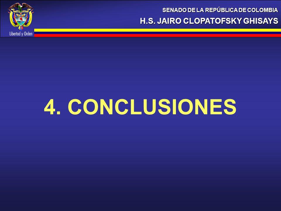 4. CONCLUSIONES H.S. JAIRO CLOPATOFSKY GHISAYS SENADO DE LA REPÚBLICA DE COLOMBIA