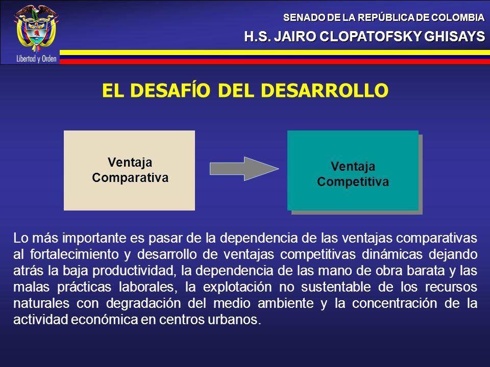 EL DESAF Í O DEL DESARROLLO Ventaja Comparativa Ventaja Competitiva Lo más importante es pasar de la dependencia de las ventajas comparativas al forta