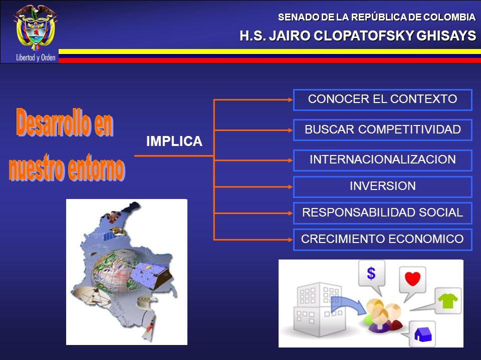 H.S. JAIRO CLOPATOFSKY GHISAYS SENADO DE LA REPÚBLICA DE COLOMBIA CONOCER EL CONTEXTO BUSCAR COMPETITIVIDAD INTERNACIONALIZACION INVERSION CRECIMIENTO