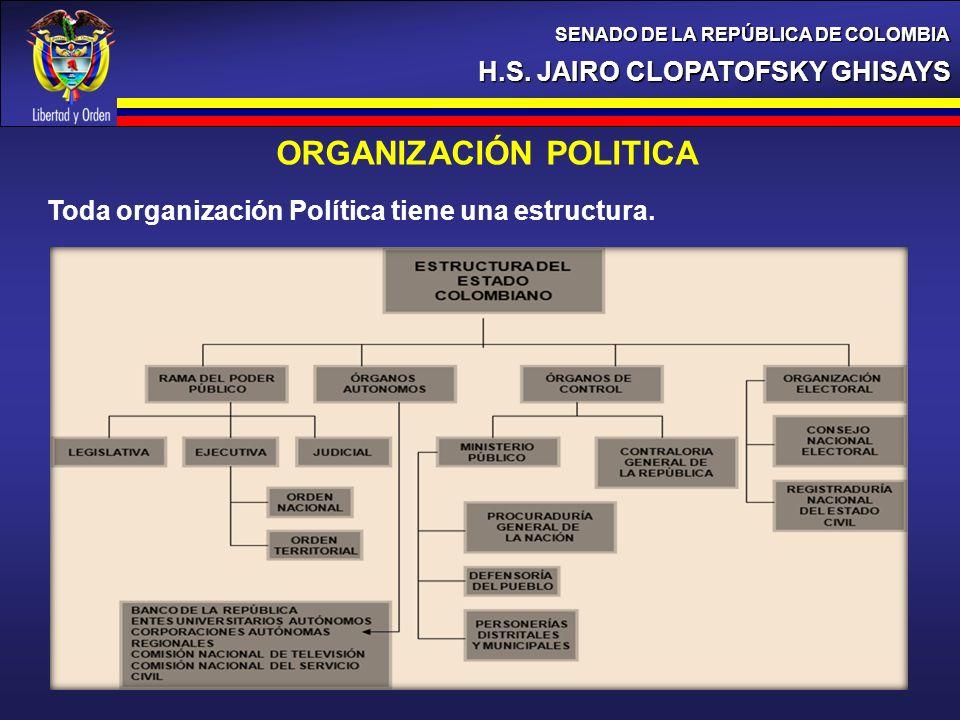 H.S. JAIRO CLOPATOFSKY GHISAYS SENADO DE LA REPÚBLICA DE COLOMBIA ORGANIZACIÓN POLITICA Toda organización Política tiene una estructura.