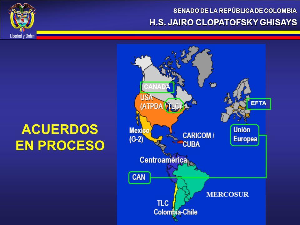 H.S. JAIRO CLOPATOFSKY GHISAYS SENADO DE LA REPÚBLICA DE COLOMBIA 18% ACUERDOS EN PROCESO EFTA CANADA