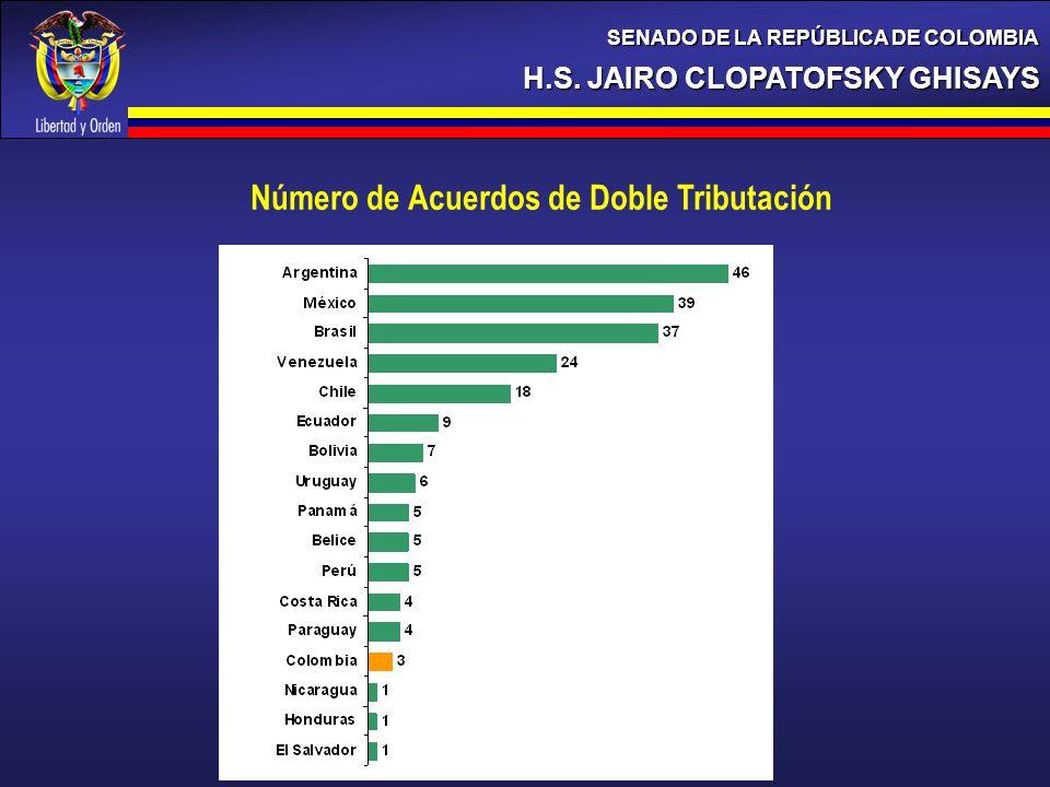 H.S. JAIRO CLOPATOFSKY GHISAYS SENADO DE LA REPÚBLICA DE COLOMBIA Número de Acuerdos de Doble Tributación