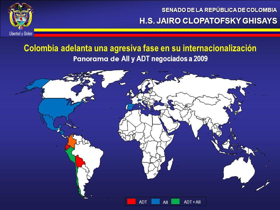 H.S. JAIRO CLOPATOFSKY GHISAYS SENADO DE LA REPÚBLICA DE COLOMBIA ADT AII ADT + AII Colombia adelanta una agresiva fase en su internacionalización Pan