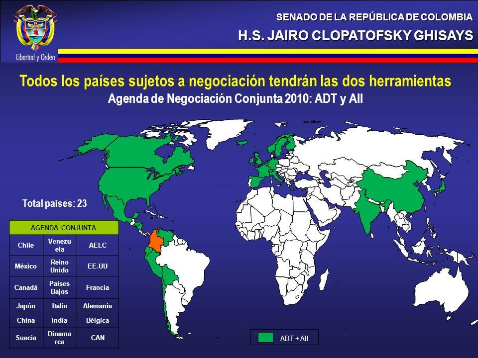 H.S. JAIRO CLOPATOFSKY GHISAYS SENADO DE LA REPÚBLICA DE COLOMBIA Todos los países sujetos a negociación tendrán las dos herramientas Agenda de Negoci