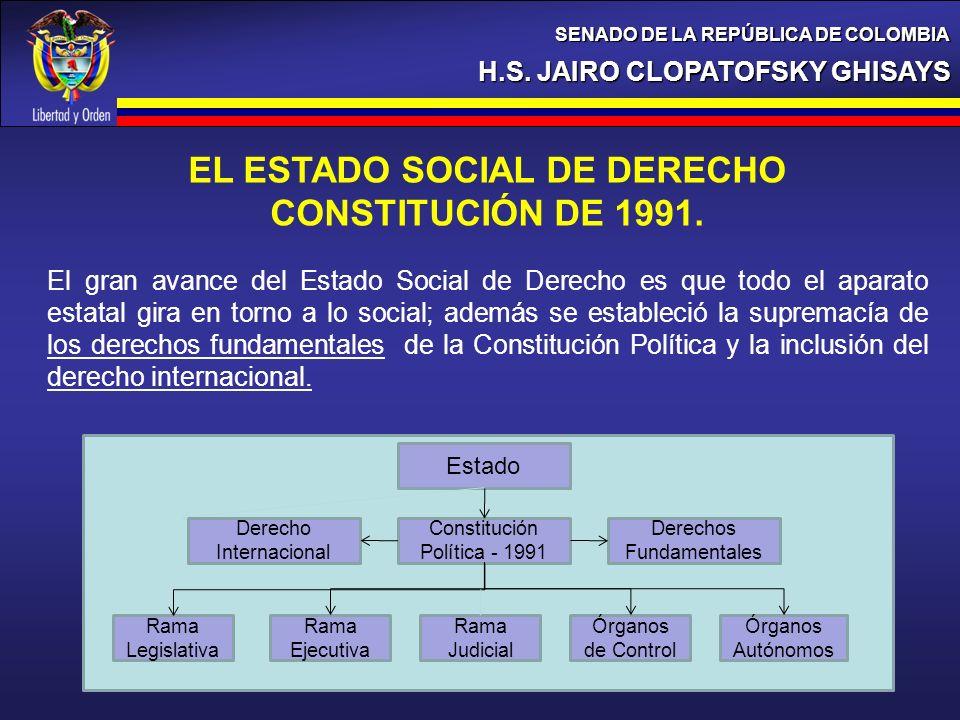 H.S. JAIRO CLOPATOFSKY GHISAYS SENADO DE LA REPÚBLICA DE COLOMBIA EL ESTADO SOCIAL DE DERECHO CONSTITUCIÓN DE 1991. El gran avance del Estado Social d