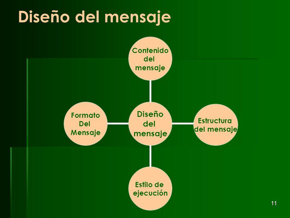 11 Diseño del mensaje Diseño del mensaje Contenido del mensaje Estructura del mensaje Estilo de ejecución Formato Del Mensaje