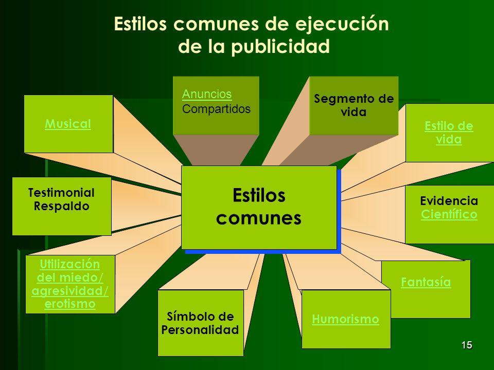 15 Estilos comunes de ejecución de la publicidad Utilización del miedo/ agresividad/ erotismo Musical Testimonial Respaldo Símbolo de Personalidad Fan