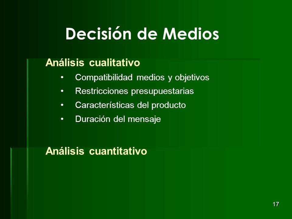 17 Análisis cualitativo Compatibilidad medios y objetivos Restricciones presupuestarias Características del producto Duración del mensaje Análisis cua