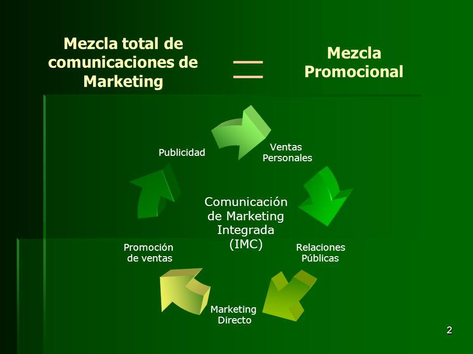 23 Promoción Fuerza de Ventas Propaganda Relaciones Públicas Marketing Directo