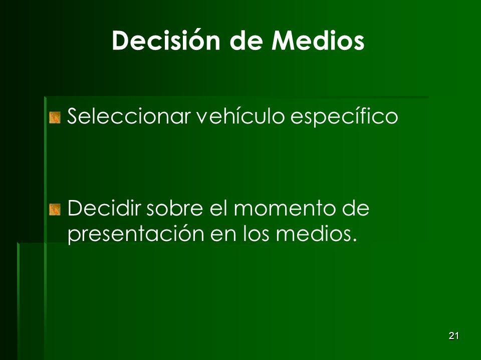 21 Seleccionar vehículo específico Decidir sobre el momento de presentación en los medios. Decisión de Medios