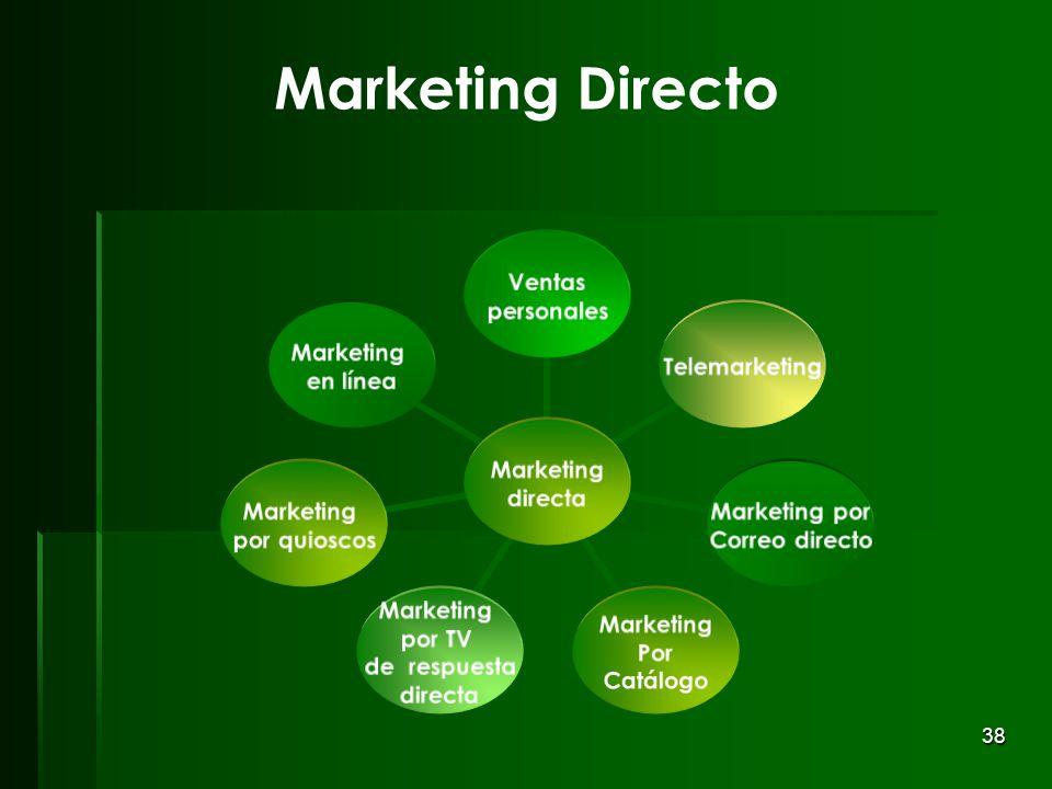 38 Marketing Directo Marketing directa Ventas personales Telemarketing Marketing por Correo directo Marketing Por Catálogo Marketing por TV de respues