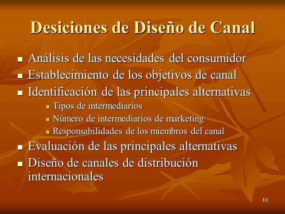 10 Desiciones de Diseño de Canal Análisis de las necesidades del consumidor Análisis de las necesidades del consumidor Establecimiento de los objetivo