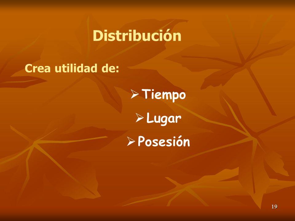 19 Crea utilidad de: Tiempo Lugar Posesión Distribución