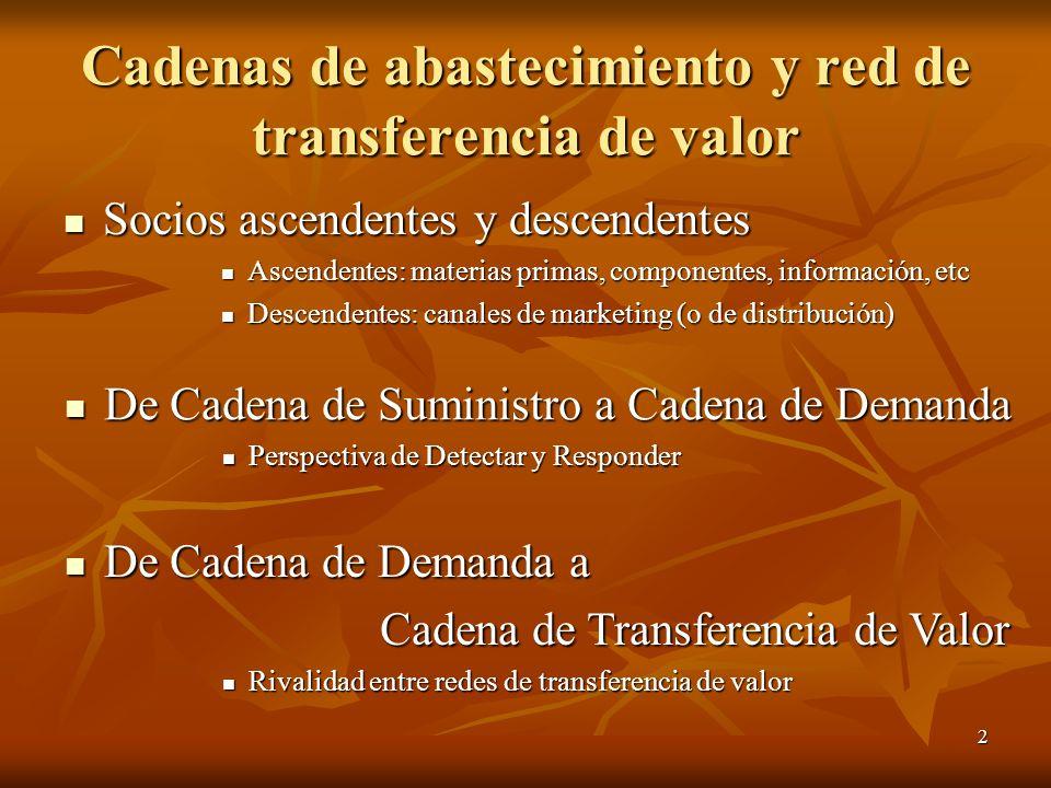 2 Cadenas de abastecimiento y red de transferencia de valor Socios ascendentes y descendentes Socios ascendentes y descendentes Ascendentes: materias