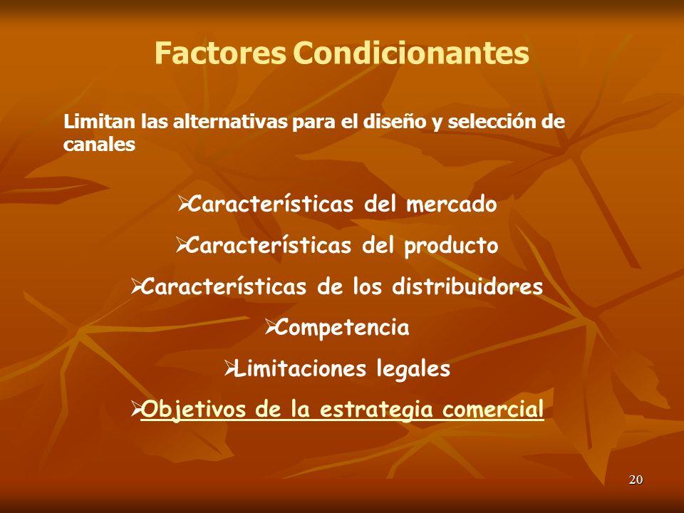 20 Factores Condicionantes Características del mercado Características del producto Características de los distribuidores Competencia Limitaciones leg
