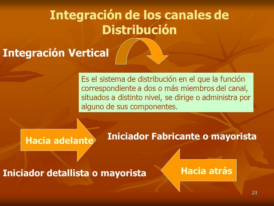 21 Integración de los canales de Distribución Integración Vertical Es el sistema de distribución en el que la función correspondiente a dos o más miem