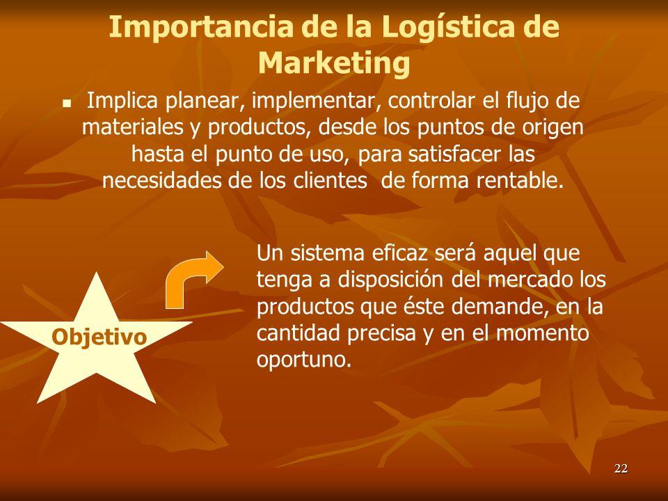 22 Importancia de la Logística de Marketing Implica planear, implementar, controlar el flujo de materiales y productos, desde los puntos de origen has