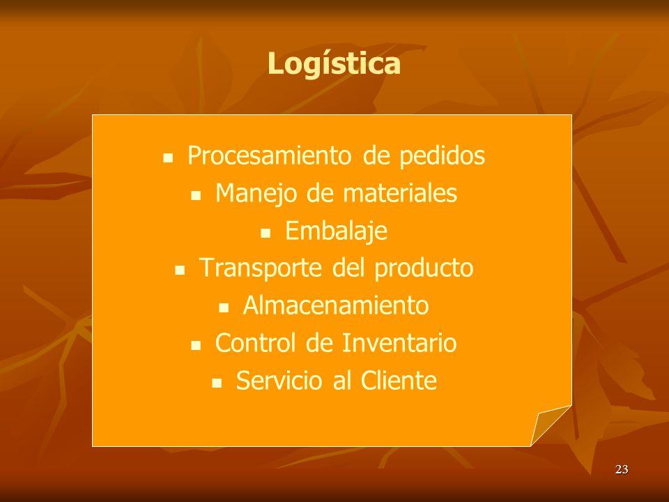 23 Procesamiento de pedidos Manejo de materiales Embalaje Transporte del producto Almacenamiento Control de Inventario Servicio al Cliente Logística