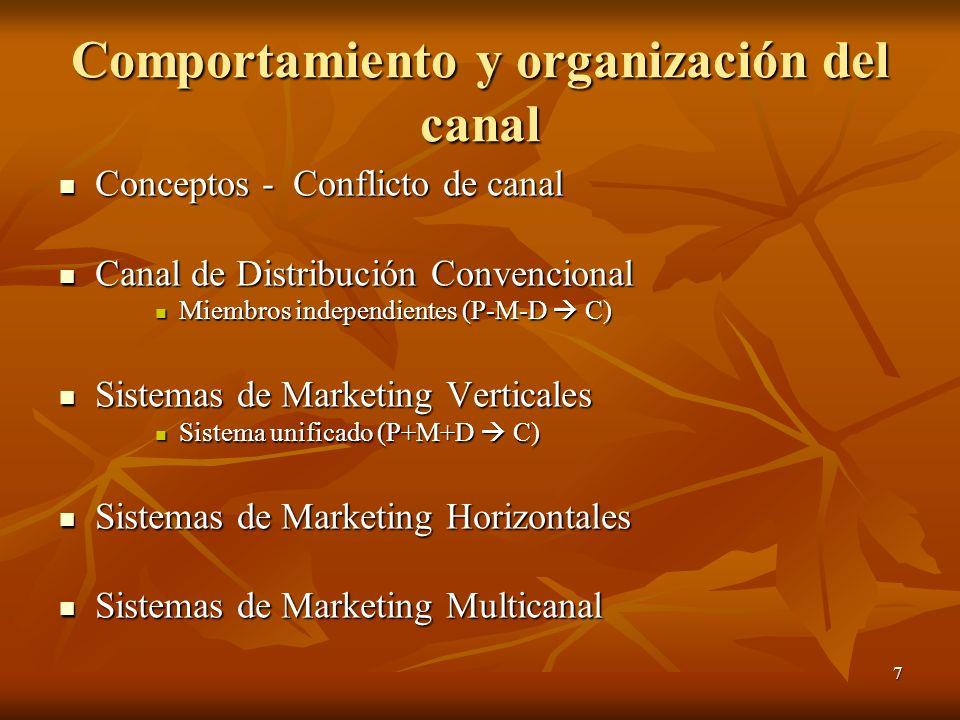 7 Comportamiento y organización del canal Conceptos - Conflicto de canal Conceptos - Conflicto de canal Canal de Distribución Convencional Canal de Di