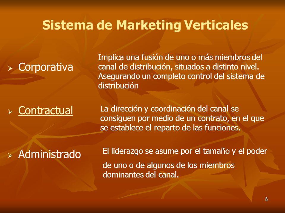 8 Corporativa Contractual Administrado Sistema de Marketing Verticales Implica una fusión de uno o más miembros del canal de distribución, situados a