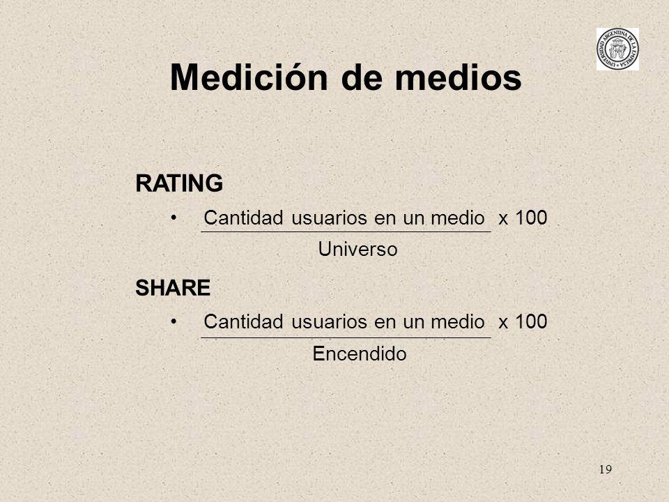 19 Medición de medios RATING Cantidad usuarios en un medio x 100 Universo SHARE Cantidad usuarios en un medio x 100 Encendido