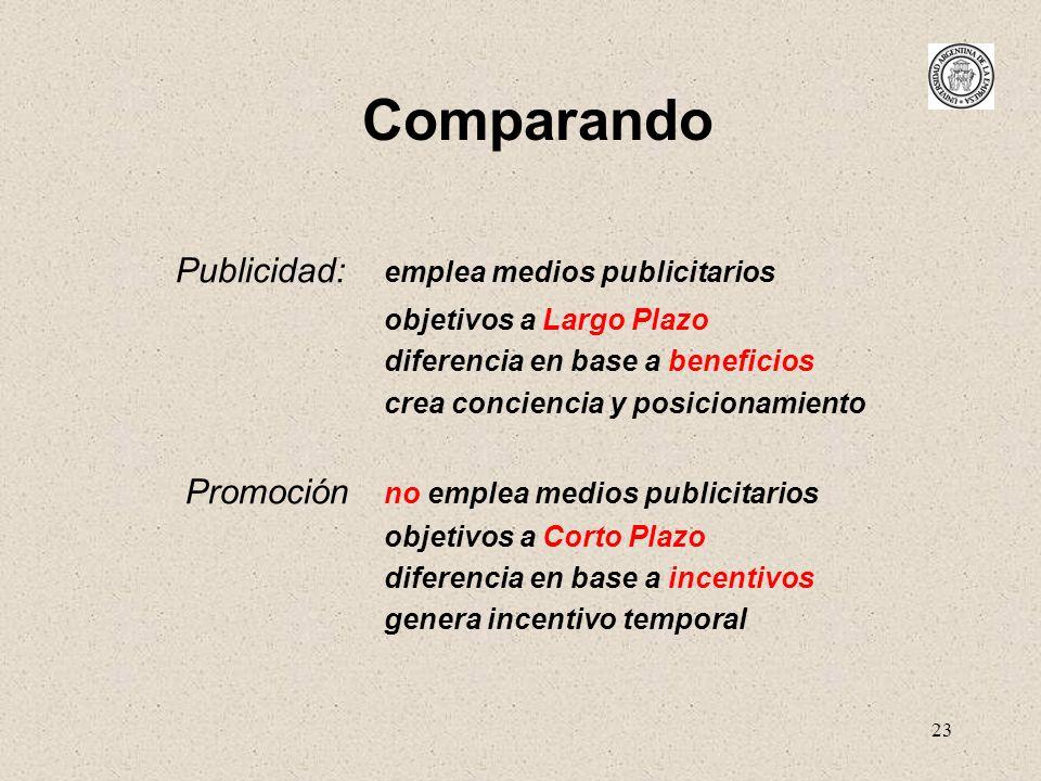 23 Comparando Publicidad: emplea medios publicitarios objetivos a Largo Plazo diferencia en base a beneficios crea conciencia y posicionamiento Promoc