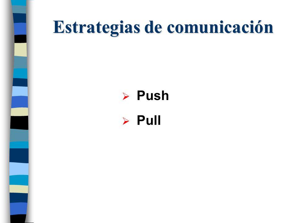 Estrategias de comunicación Push Pull