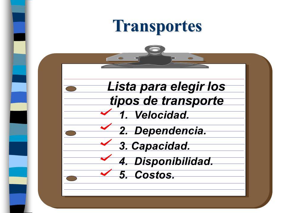 1. Velocidad. 2. Dependencia. 3. Capacidad. 4. Disponibilidad. 5. Costos. Lista para elegir los tipos de transporte Transportes