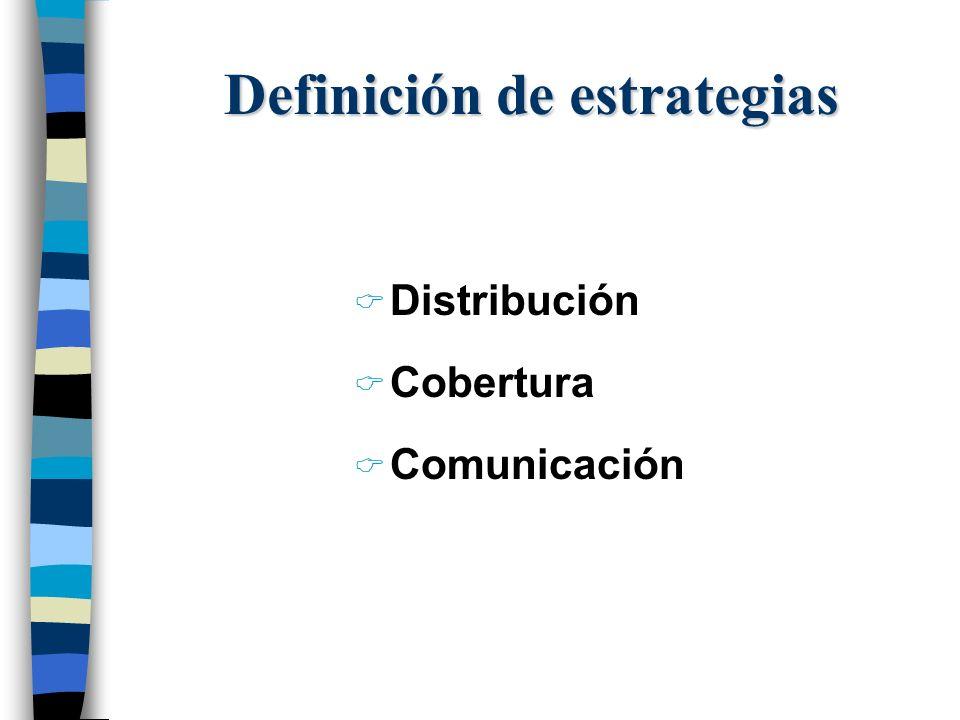 Definición de estrategias Distribución Cobertura Comunicación