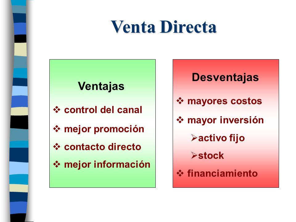 Venta Directa Ventajas control del canal mejor promoción contacto directo mejor información Desventajas mayores costos mayor inversión activo fijo sto