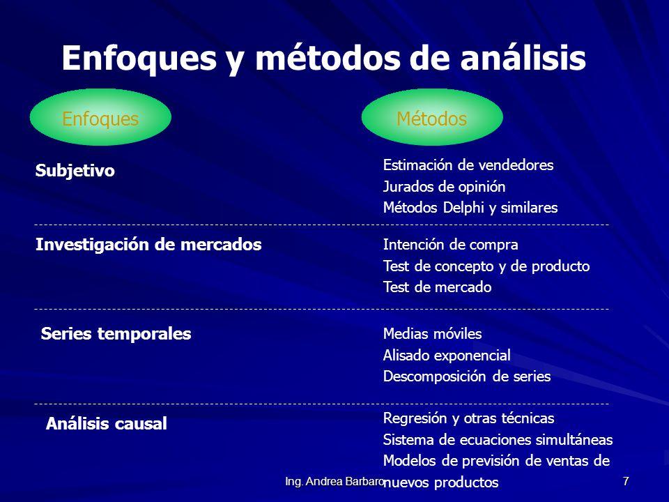 Ing. Andrea Barbaro 7 Enfoques y métodos de análisis EnfoquesMétodos Subjetivo Investigación de mercados Series temporales Análisis causal Estimación
