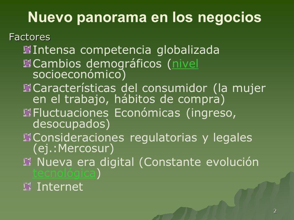 2 Nuevo panorama en los negocios Factores Intensa competencia globalizada Cambios demográficos (nivel socioeconómico)nivel Características del consumi
