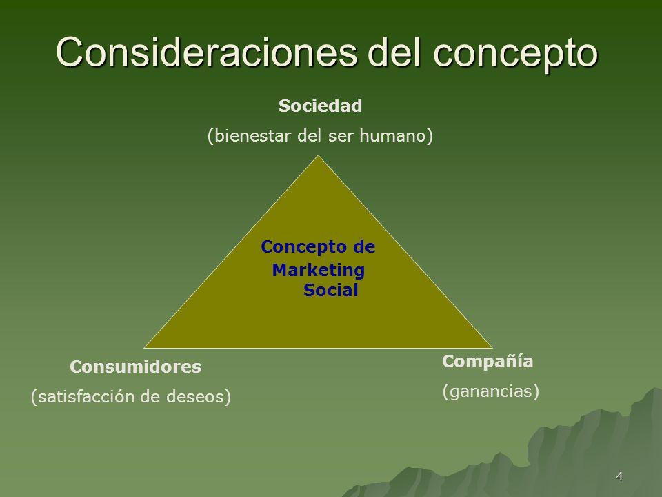 4 Consideraciones del concepto Concepto de Marketing Social Consumidores (satisfacción de deseos) Compañía (ganancias) Sociedad (bienestar del ser hum
