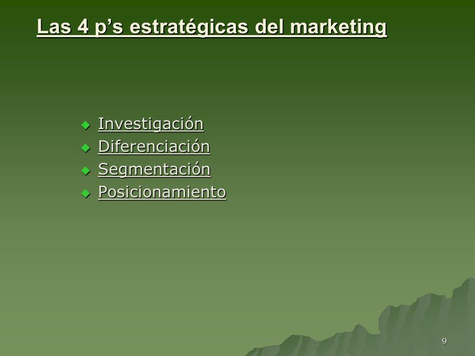 9 Las 4 ps estratégicas del marketing Investigación Investigación Diferenciación Diferenciación Segmentación Segmentación Posicionamiento Posicionamie