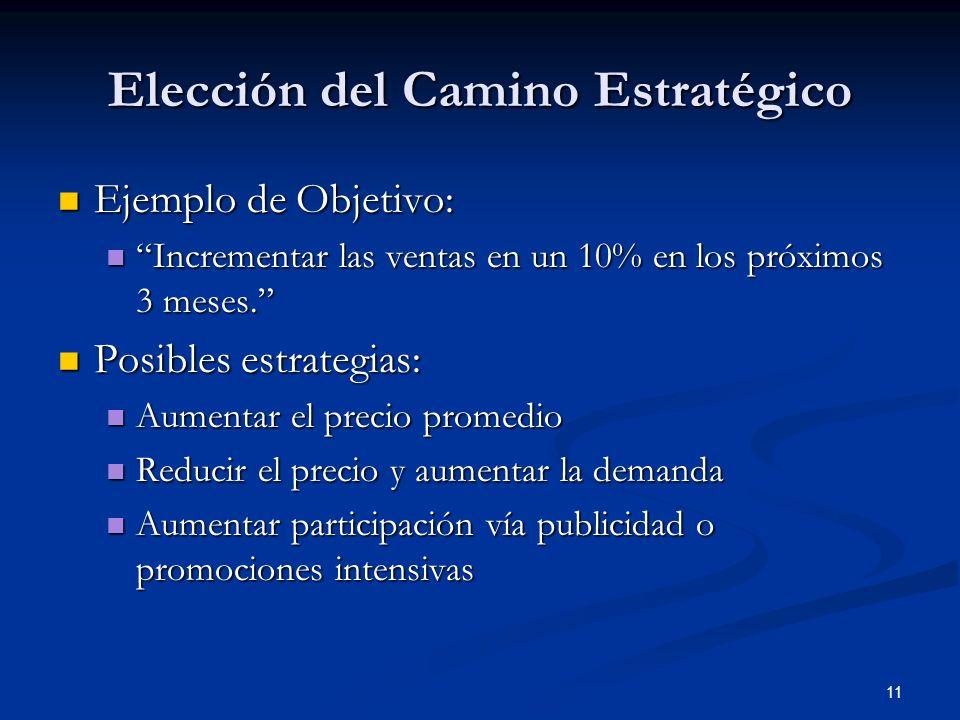 10 Elección del Camino Estratégico