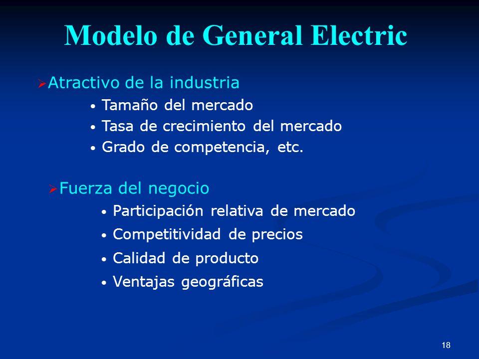 17 El Modelo de General Electric Proteger Posición Invertir para crecer Invertir para crecer Concentrar el esfuerzo en mantener la fuerza. Concentrar
