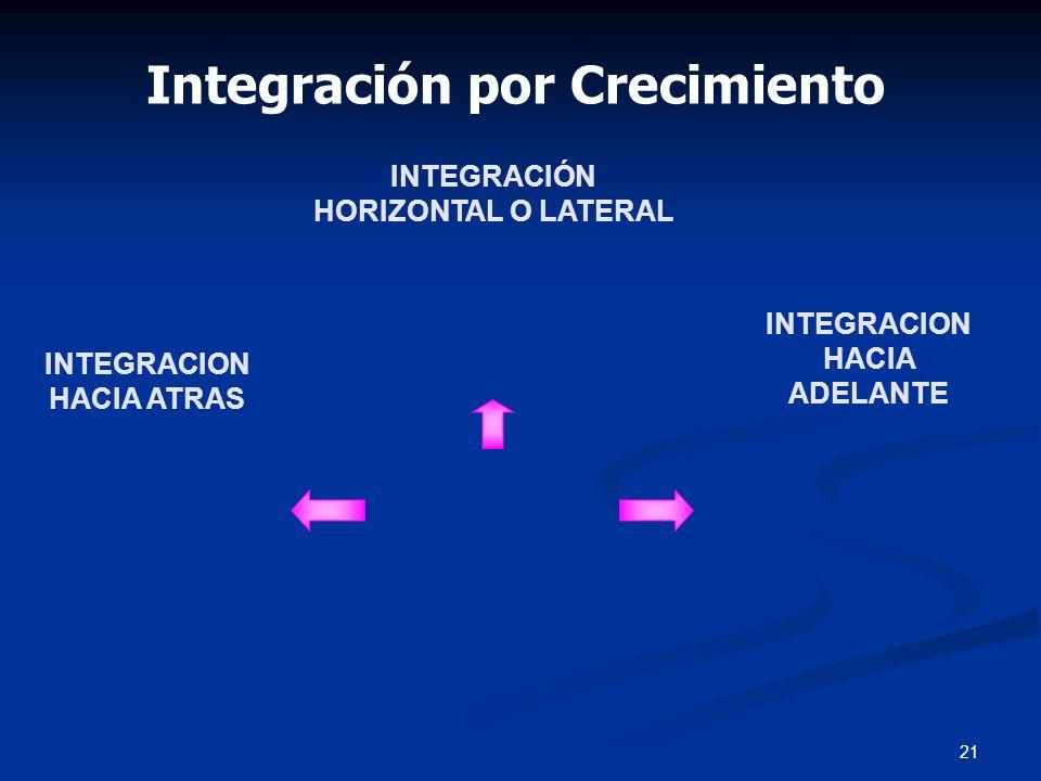 20 Estrategias de crecimiento Integración horizontal/ lateral Integración vertical hacia atrás hacia adelante Estrategias competitivas Estrategias del