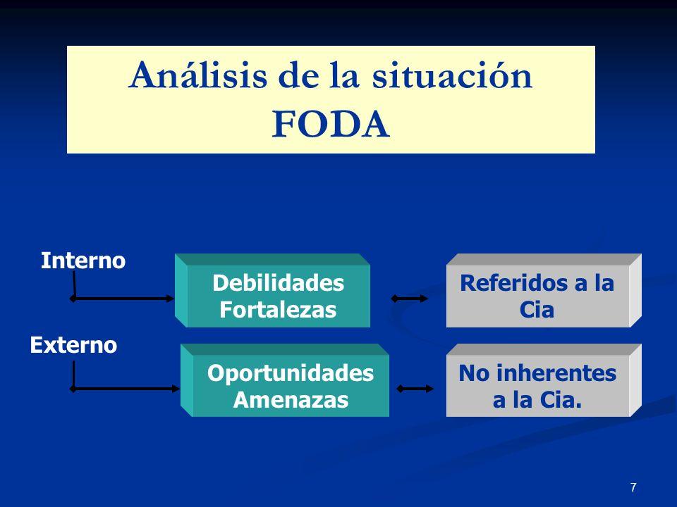 7 Análisis de la situación FODA Debilidades Fortalezas Oportunidades Amenazas Referidos a la Cia No inherentes a la Cia.
