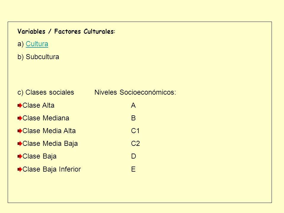 Variables / Factores Culturales: a) CulturaCultura b) Subcultura c) Clases sociales Niveles Socioeconómicos: Clase AltaA Clase MedianaB Clase Media Al