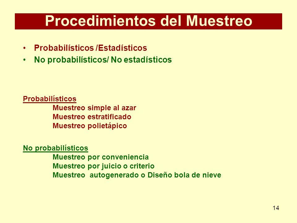 14 Procedimientos del Muestreo Probabilísticos /Estadísticos No probabilísticos/ No estadísticos Probabilísticos Muestreo simple al azar Muestreo estr