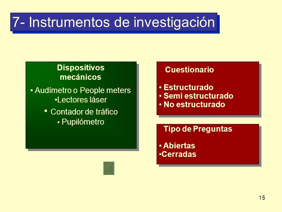 15 7- Instrumentos de investigación Dispositivos mecánicos Audímetro o People meters Lectores láser Contador de tráfico Pupilómetro Dispositivos mecán