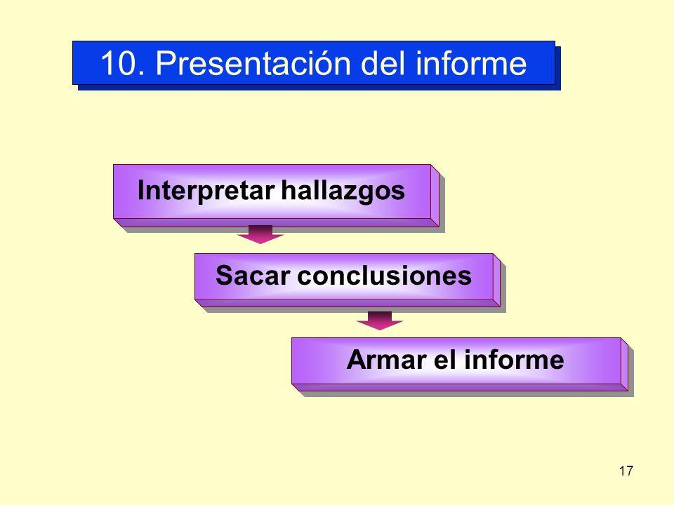 17 10. Presentación del informe Interpret ar hallazgos Sacar c onclusion e s Armar el informe