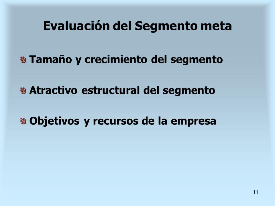 11 Evaluación del Segmento meta Tamaño y crecimiento del segmento Atractivo estructural del segmento Objetivos y recursos de la empresa