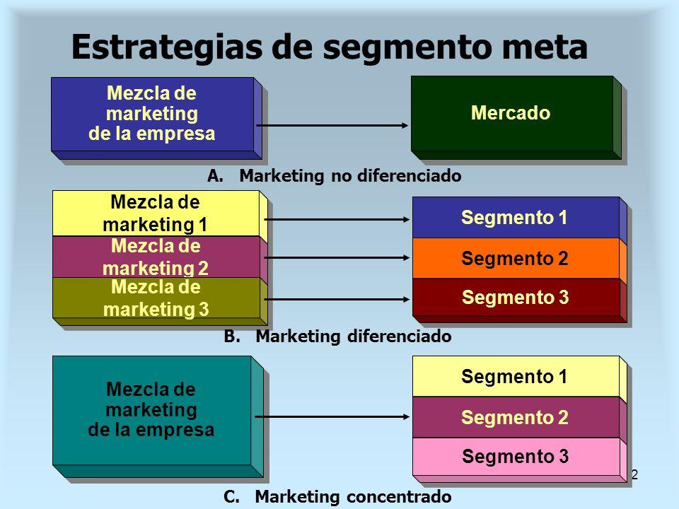 12 Estrategias de segmento meta Segment o 1 Segment o 2 Segment o 3 Segment o 1 Segment o 2 Segment o 3 Mezcla de m arketing de la empresa Mezcla de m