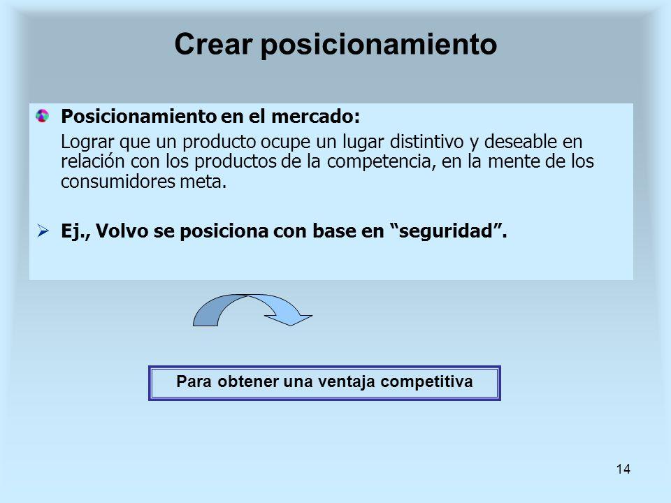 14 Crear posicionamiento Posicionamiento en el mercado: Lograr que un producto ocupe un lugar distintivo y deseable en relación con los productos de l