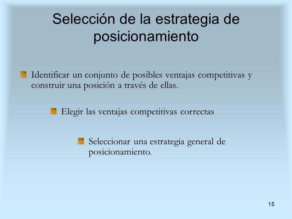15 Selección de la estrategia de posicionamiento Identificar un conjunto de posibles ventajas competitivas y construir una posición a través de ellas.