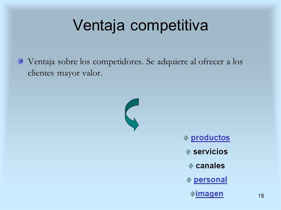 16 Ventaja competitiva Ventaja sobre los competidores. Se adquiere al ofrecer a los clientes mayor valor. productos servicios canales personal imagen
